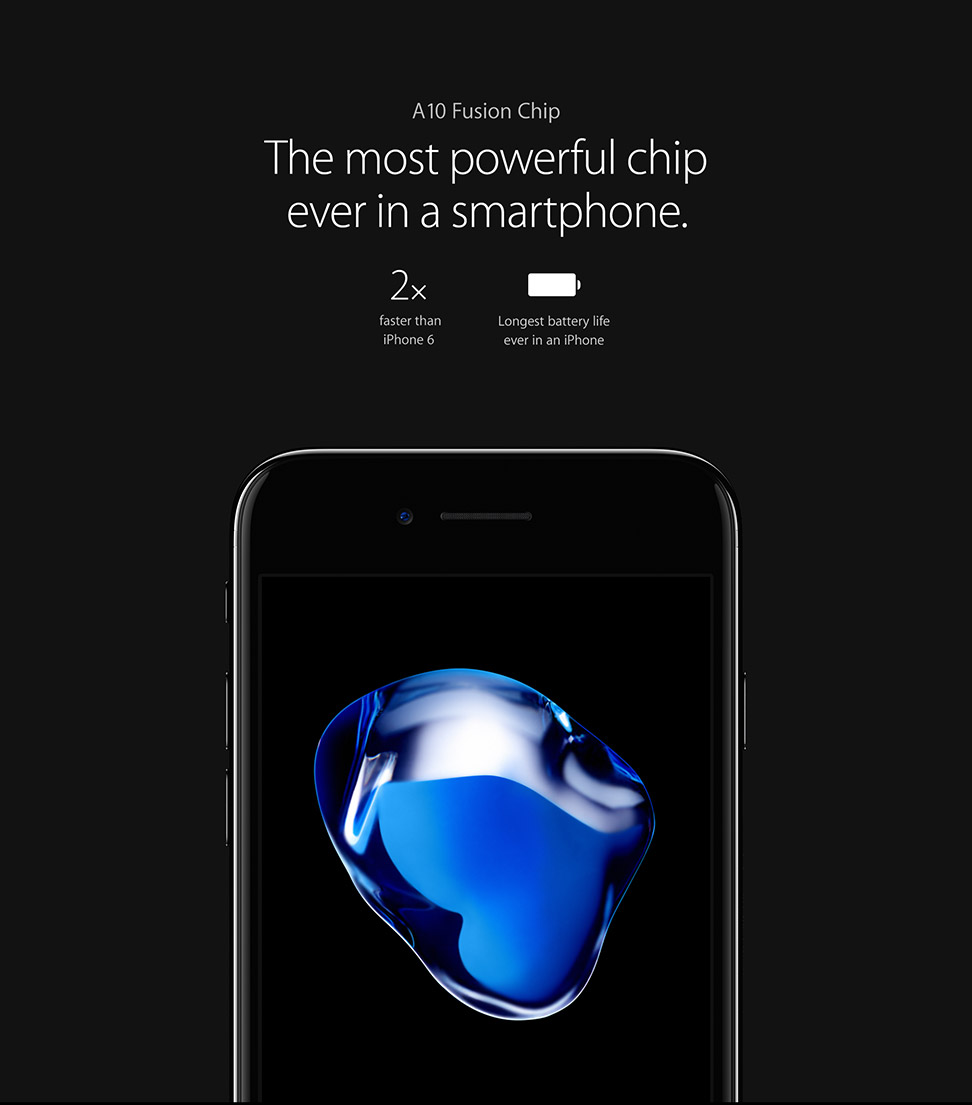 Tutorialwhy do we buy iphone 7 plus as a home phone why do we buy iphone 7 plus as a home phone baditri Choice Image