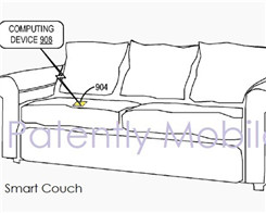 Apple Patent for Smart Clothing and Much More