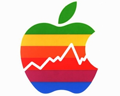 Apple Loses $64 Billion in Stock Value as Wall Street is in 'Full Panic Mode' on iPhone Demand