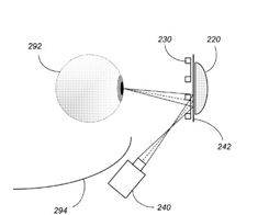 Apple Exploring Use of Eye-tracking Technology in VR and AR Headsets