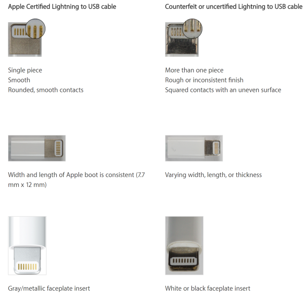 Why You Should Stop Using That Fake Apple Charger?