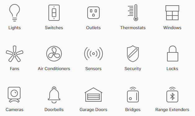 Apple updates HomeKit accessories page with availability & new categories