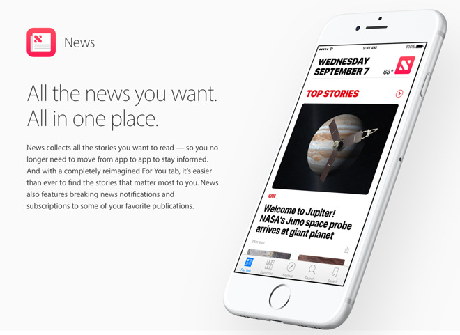 Apple News iOS 10 Update Major Driver of Traffic to The Telegraph