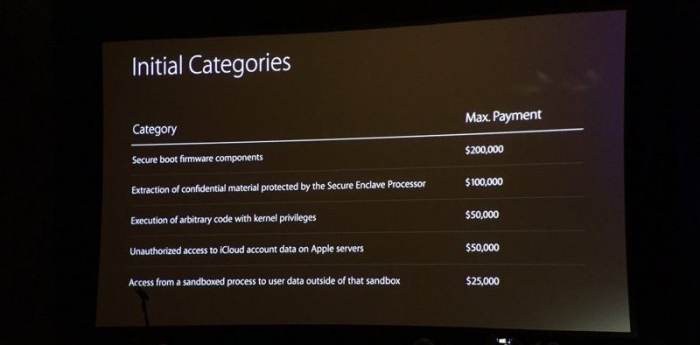 Some Researchers Think Apple's Bug Bounty Program Isn't Competitive
