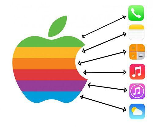 Apple History: Rainbow Apple Logo Gets a Modern Overhaul