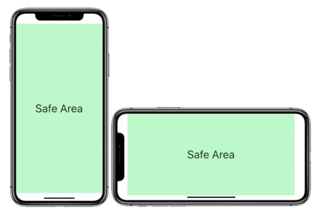 Everything You Need to Know About the iPhone X's Controversial Notch