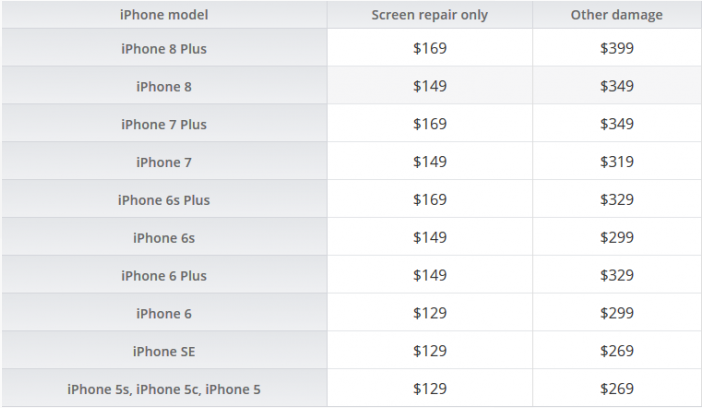 Apple Raises Prices For iPhone Screen Replacements By $20