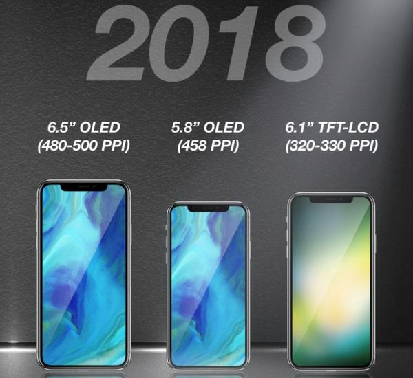 KGI: Apple Is Launching Three iPhones Next Year