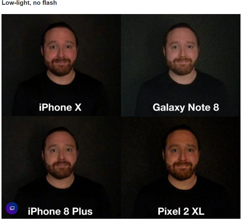 iPhone X Camera Versus Note 8, Pixel 2 and 8 Plus