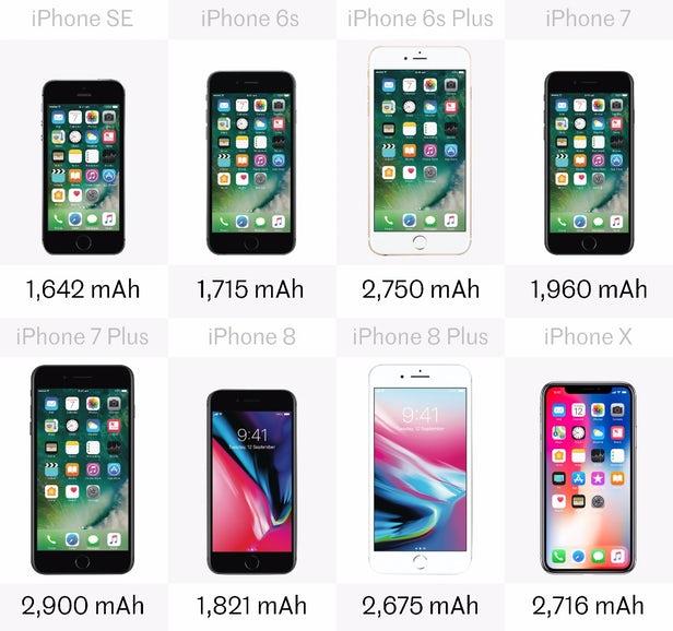 huge discount 1965f 44ab0 Comparing iPhones: iPhone X, iPhone 8, 8 Plus, 7, 7 Plus, 6s, 6s ...