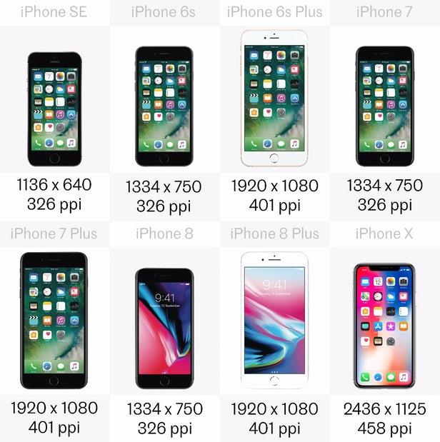 Comparing iPhones: iPhone X, iPhone 8, 8 Plus, 7, 7 Plus, 6s, 6s Plus and SE