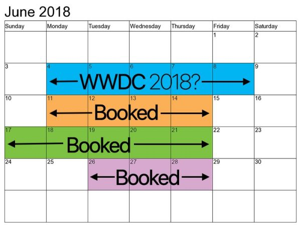 WWDC 2018: Dates, Tickets & Product Announcements
