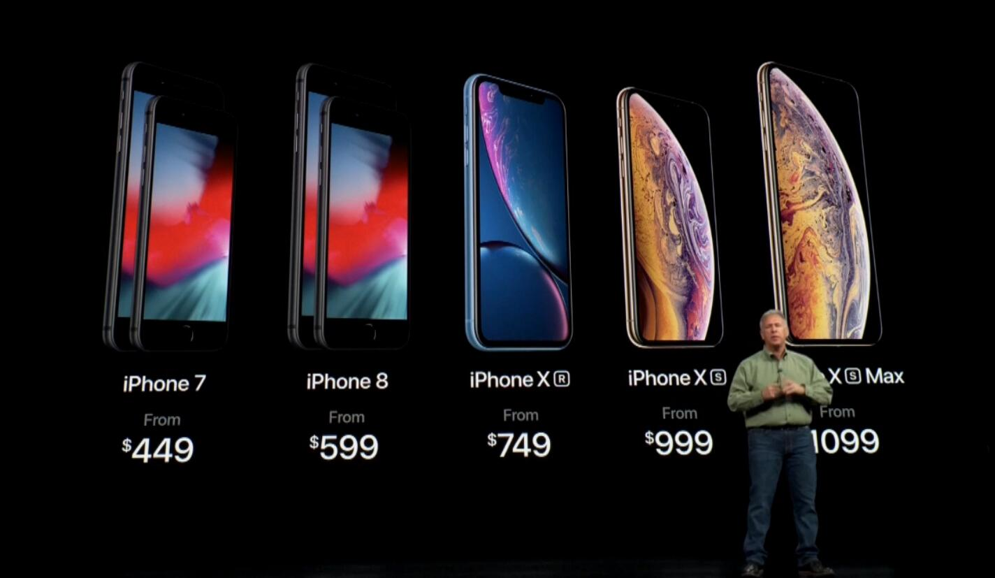 Every iPhone Ranked, What's Your Favorite iPhone?