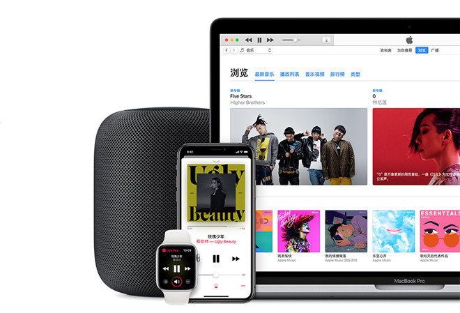 US Lawmakers Attack Apple for Song Takedowns in Chinese Government Censorship Effort
