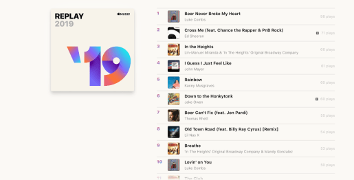 Apple Music 'Replay' Feature Lets you see Most Played Songs, Albums, Much More