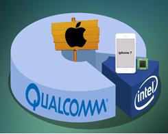 South Korea Hits Apple Modem Supplier Qualcomm With $854M Fine