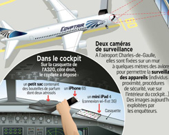 Could An iPhone Battery Have Played A Role in EgyptAir Crash?