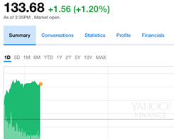 AAPL Stock Opens at All-Time Record High of $133