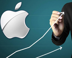 "Apple Inc. Receives ""In-line"" Rating From Piper jaffray Companies"