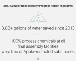 Apple's 11th annual Supplier Responsibility Progress Report Released