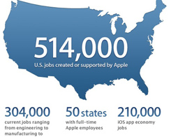 Apple Posts New Web Page Emphasizing U.S. Job Creation