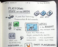 Sketchnotes Show What's New in iOS 11 and other Apple Platforms