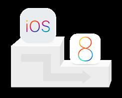 Untethered Downgrade iPhone 5/iPad 2,3,4/iPad mini to iOS 8.4.1 without SHSH
