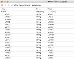 Latest iOS 12 beta Hints at Future Apple Watch Models