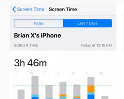 Screen Time on iOS 12 Helped Drop Teenager's iPhone Usage by Half