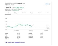 Apple Announces Q3 2018 Revenue of $53.3B