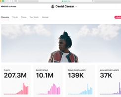 Apple Music for Artists Beta Now Lets You Directly Upload Artist Bio Images