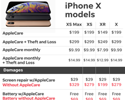 Apple Offering New AppleCare Monthly Plans Along with Theft and Loss Option