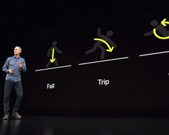 Apple Watch Fall Detection Might get you Arrested