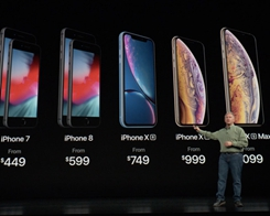 iPhone Sales may be Taking Big Hit in China Because of Weak Smartphone Market