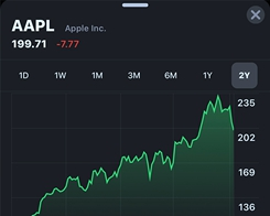 Apple Loses Trillion Dollar Company Status Due to 10% Slide on Stock Market Since Thursday