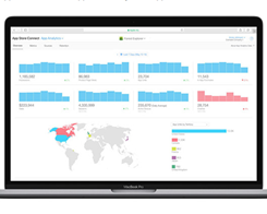 Apple Activates Mac App Store Analytics in App Store Connect