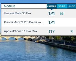 iPhone 11 Pro Scores 117 in DXOMark Camera Quality Test, Ranked in Third Place