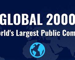 Apple Ranks Ninth on Forbes' 2020 Global 2000 List