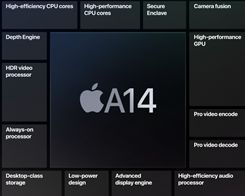 iOS 14.5 Beta Code Hints at Upcoming 'A14X' Processor Destined for iPad Pro