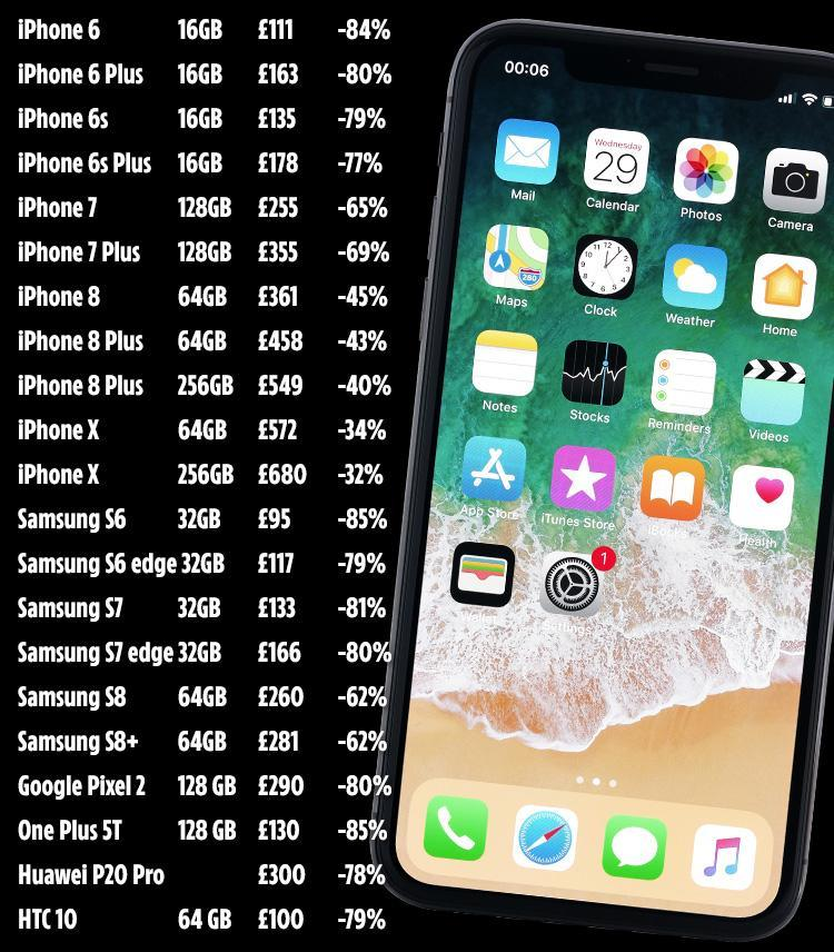 Can U Buy More Memory For Iphone